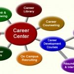 CareerCenterBless